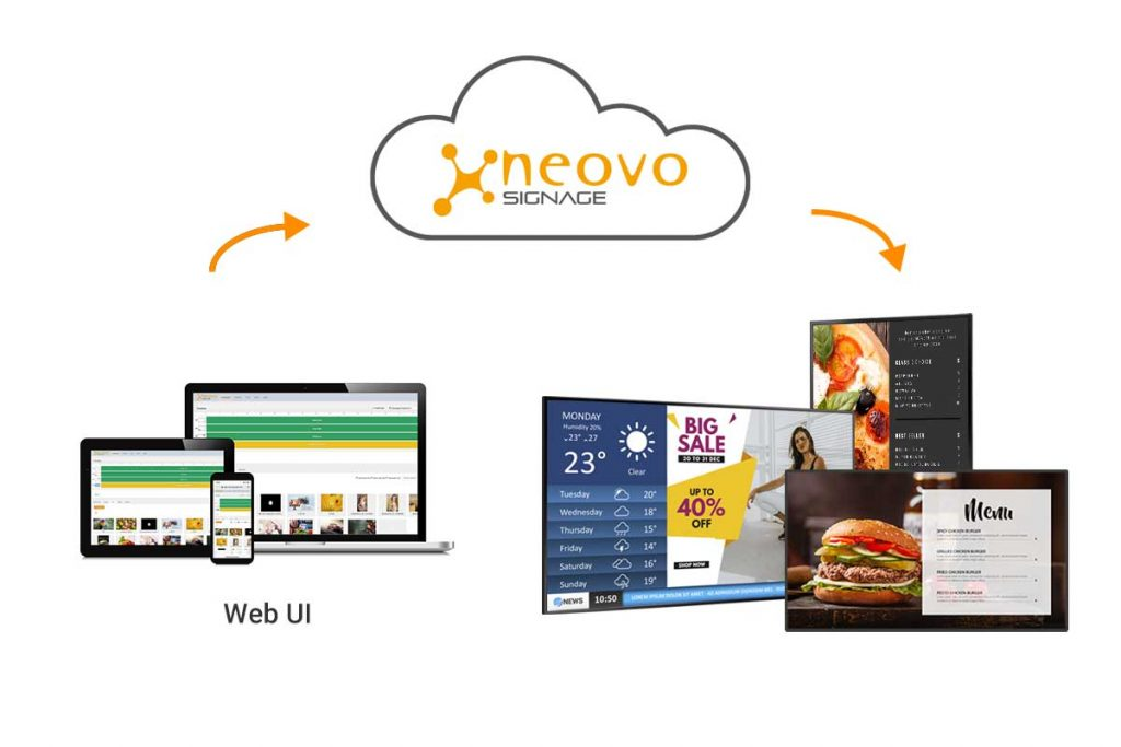 AG Neovo NSD-series 4K digital signage display offers cloud-based digital signage software