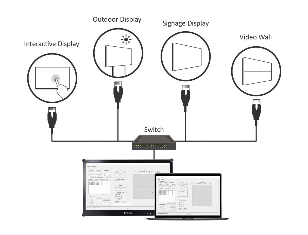 PID Command & Ctrl software allows technicians to integrate the displays seamlessly into their installations