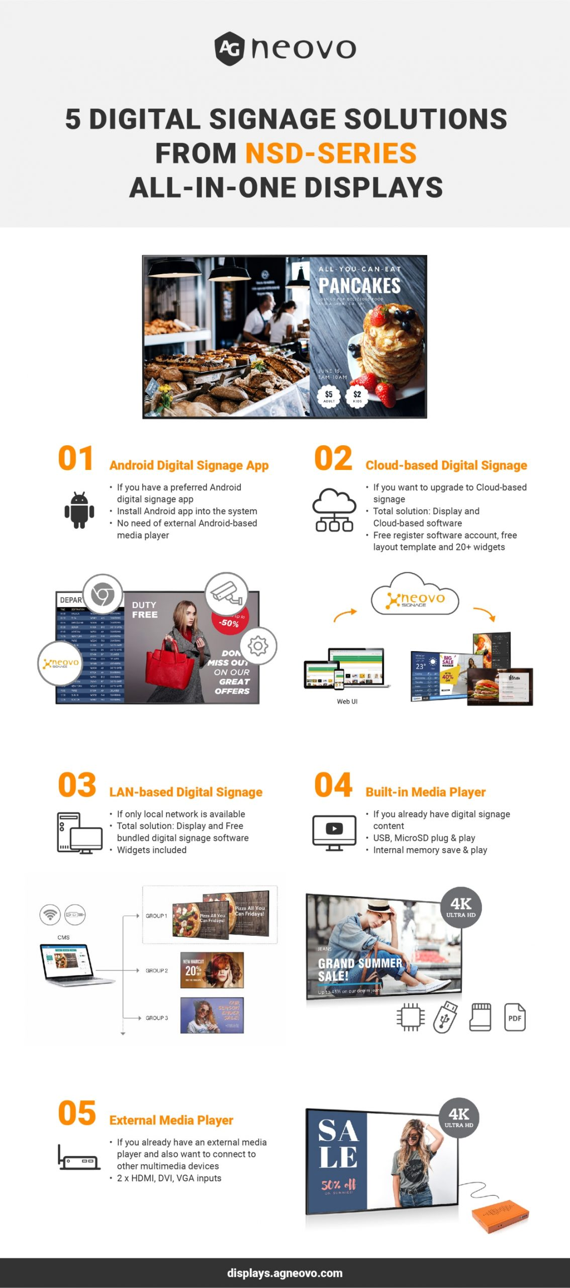 Infographic_5 benefits of choosing NSD-series digital signage displays
