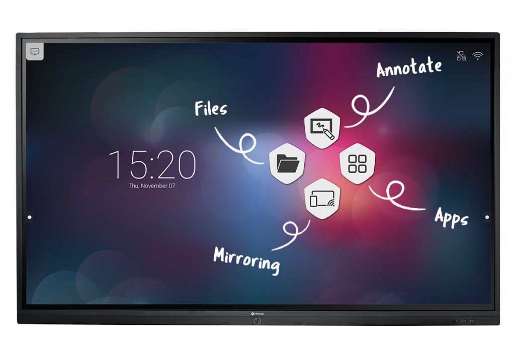 AG Neovo Meetboard interactive display Home Screen Launcher Functionality