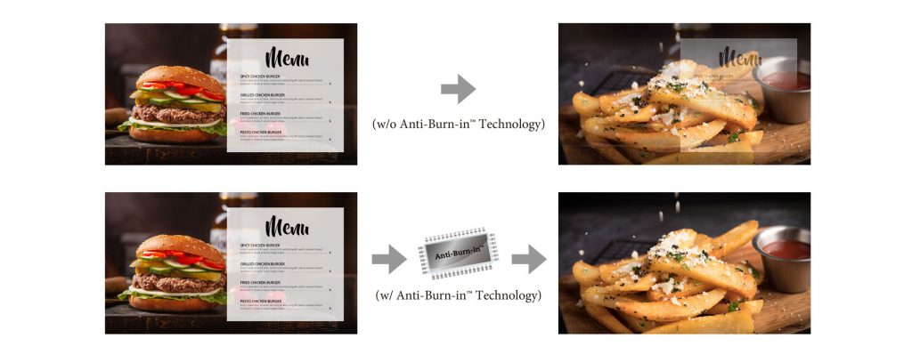 AG Neovo's patented anti-burn-in technology tackles LCD screen burn issue