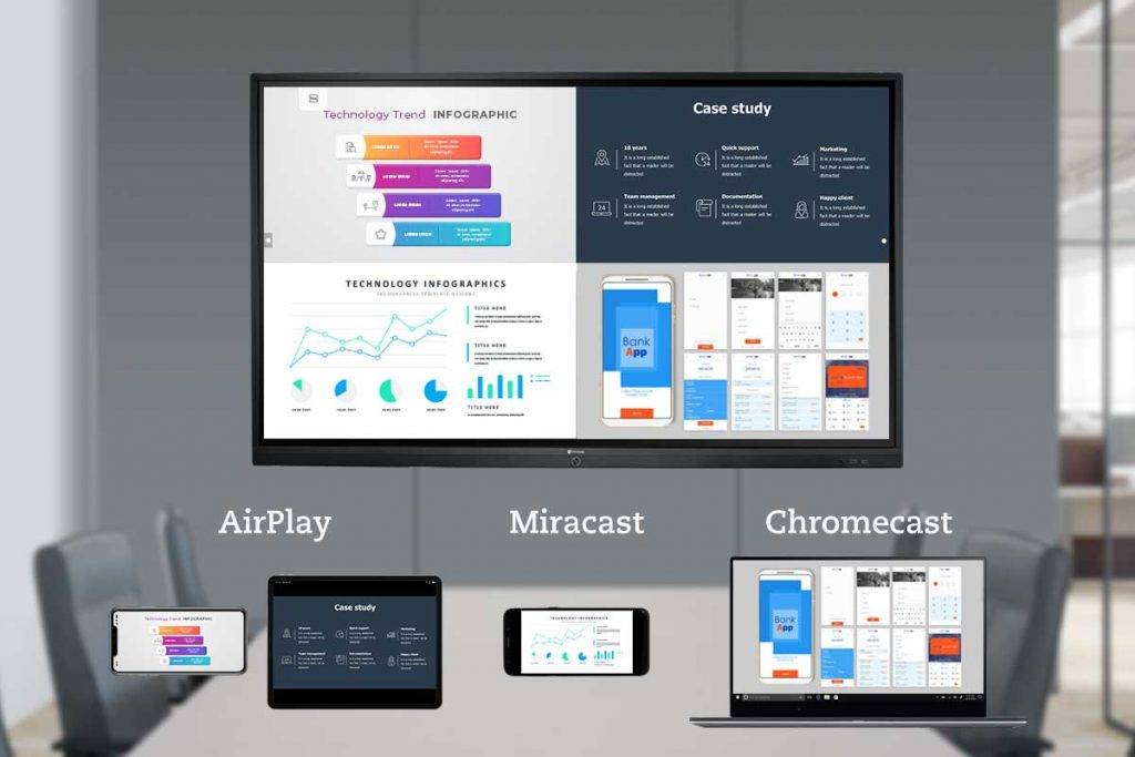 Meetboard interactive display supports Airplay, Miracast and Chromecast