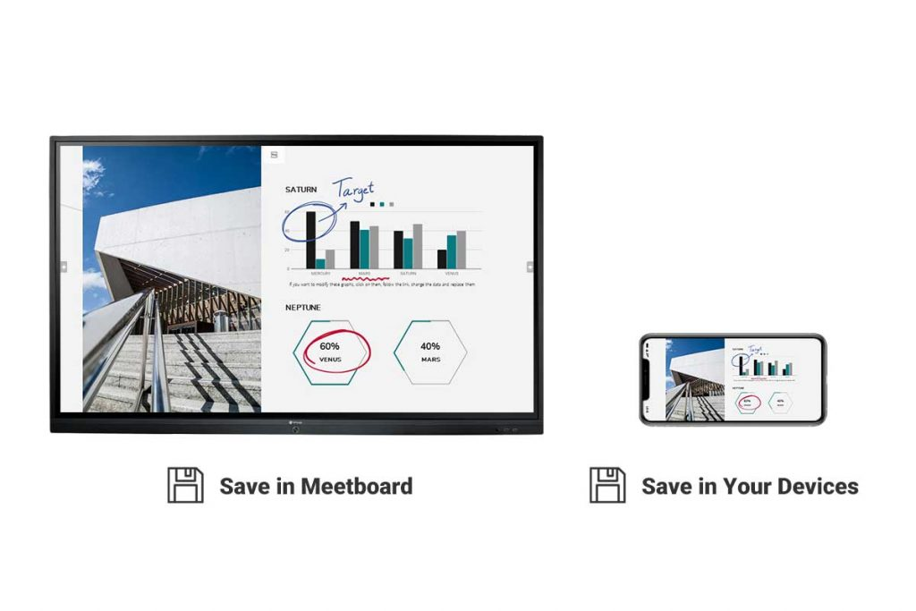 Save screen mirroring images on either Meetboard interactive display or mobile devices