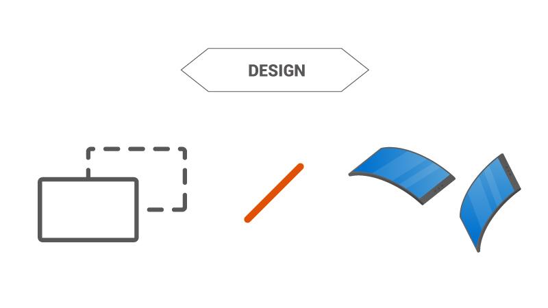 comparison for panel design