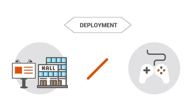 comparison for panel deployment