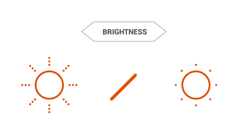 comparison for panel brightness