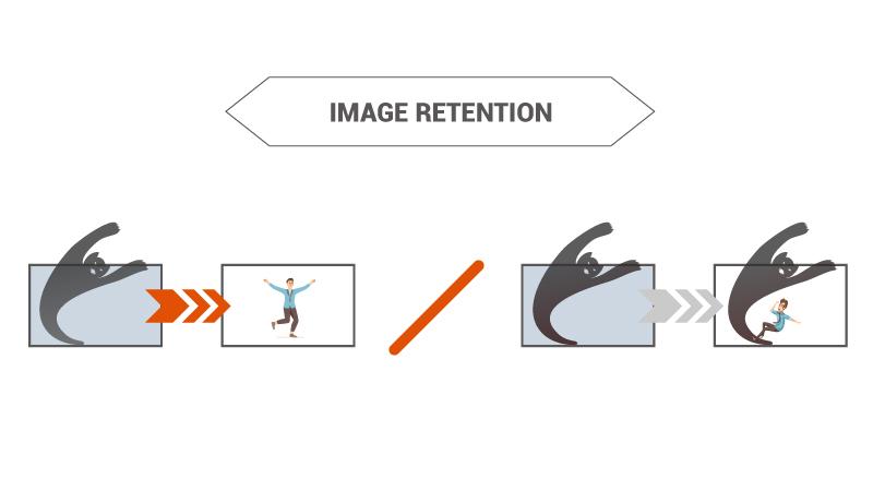 comparison for image retention