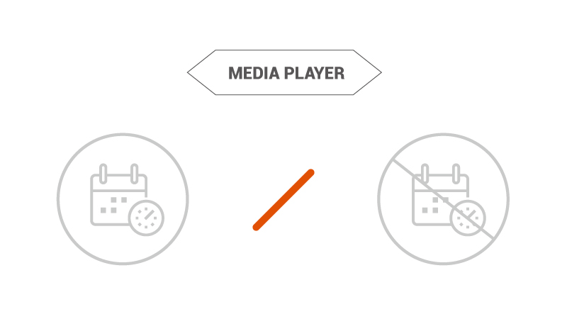 comparison for built-in media player