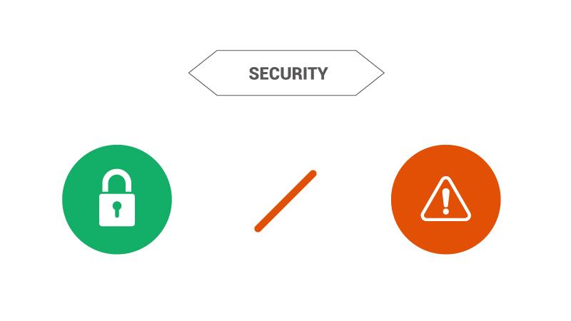 comparison for security