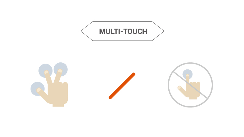 comparison for multi-touch screen