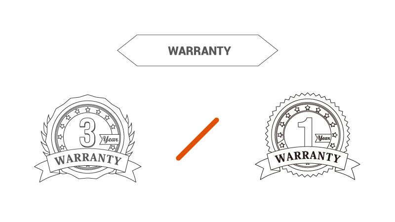 comparison for warranty