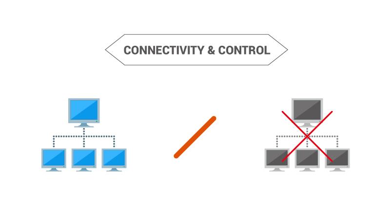 comparison for connectivity & control