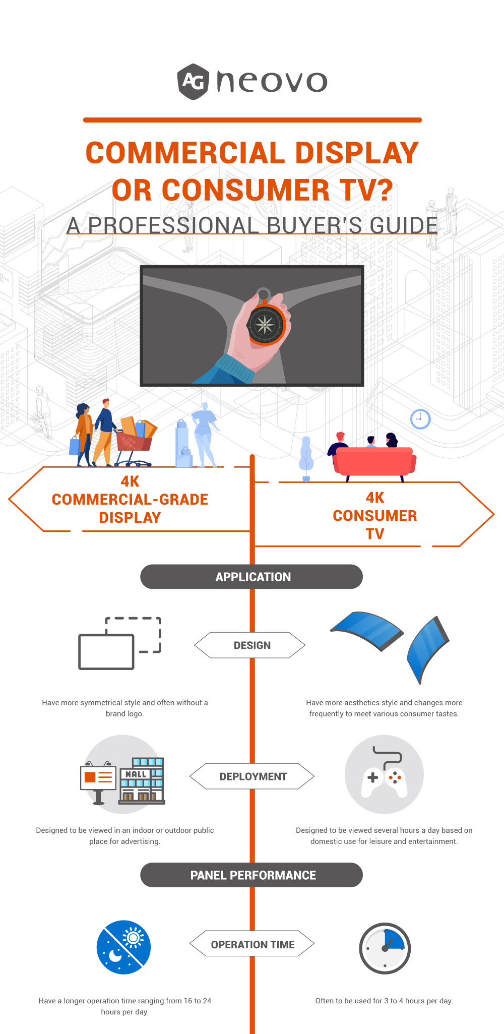 Commercial Display or Consumer TV? A Professional Buyer's Guide-1