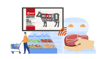 An Ultimate Digital Signage Solution Guide