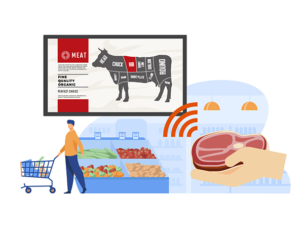 """the """"lift & learn"""" technology can be used in a super market"""